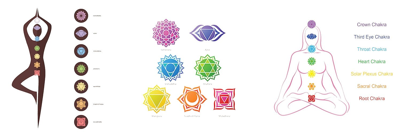 chakra kleuren symbolen